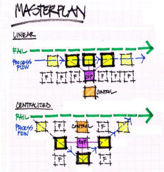 Masterplan from architectural firm in Tucson