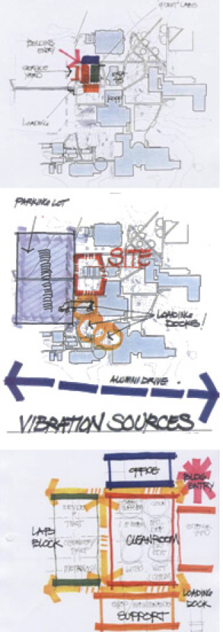 Planning diagrams of Tucson architecture