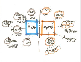 Scripps architecture sketch